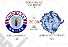 Афиша дня: «Юность» - «Динамо-Молодечно», финал Вышки и тур Экстралиги Б