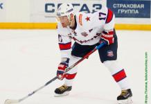 Илья Ковальчук: Овечкин добился желаемого, несмотря на всех скептиков и отдельных «болельщиков»