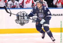 «Динамо-Минск»: Два хоккеиста получили повреждения